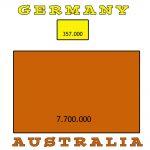 Flächenvergleich Australien Deutschland