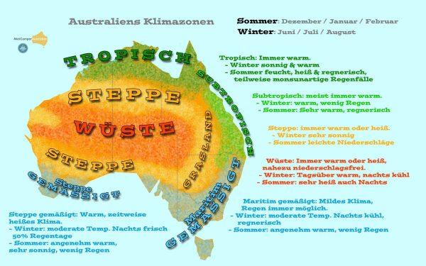 Wetter und Klimazonen Australien