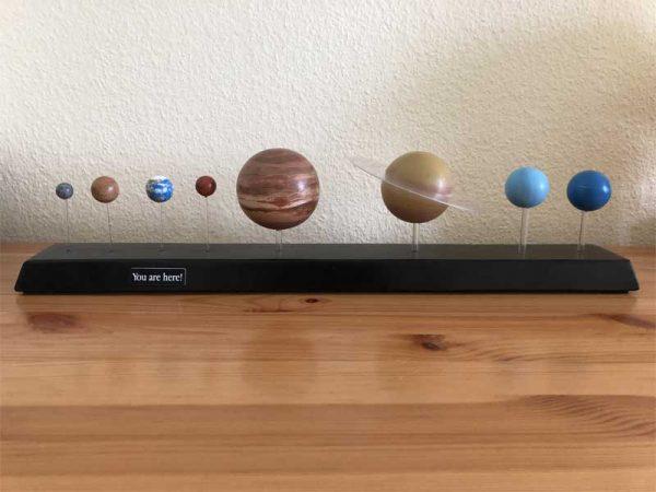 Das Planetensystem von worldreise