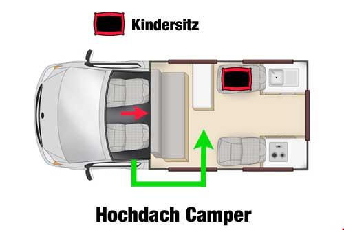Kindersitze im Hochdach-Camper