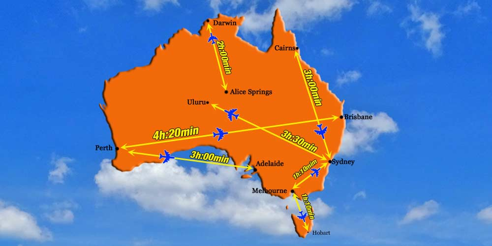 Klassische Flugrouten innerhalb Australiens